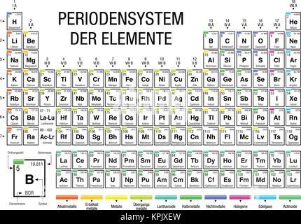 Tabla peridica de los elementos en alemn la ilustracin 3d foto elemente der periodensystem tabla peridica de elementos en idioma alemn en blanco y negro urtaz Images