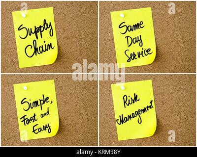 Collage de acrónimos de negocios escrito en papel nota