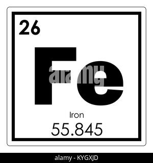 Tabla peridica de elementos qumicos de hierro smbolo de ciencia tabla peridica de elementos qumicos de hierro smbolo de ciencia foto de stock urtaz Choice Image