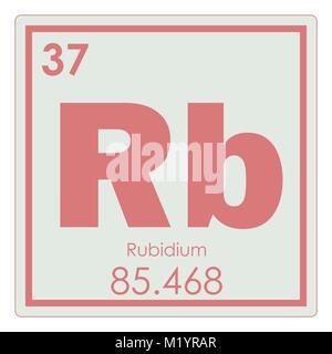 Tabla peridica de elementos qumicos rubidio smbolo de ciencia tabla peridica de elementos qumicos rubidio smbolo de ciencia foto de stock urtaz Images