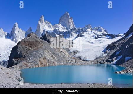 La Patagonia, el Cerro Fitz Roy. Vista desde el lago