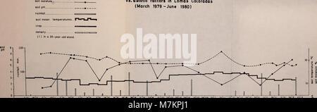 Boletin de la Sociedad de Biología de Concepción (1983) (20388075175)
