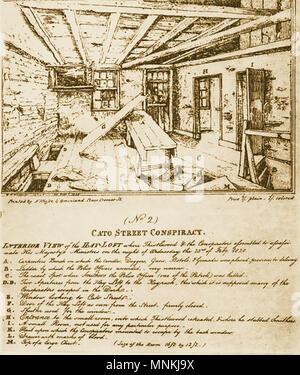 La conspiración de la calle catón / parcela (un intento británico para asesinar a todos los ministros del gabinete británico y Primer Ministro en 1820 - el trastero donde se celebraron reuniones