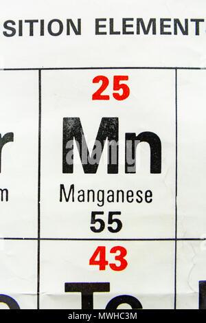 Tabla peridica de los elementos el manganeso mn foto imagen de el elemento manganeso mn como se aprecia en la tabla peridica tal urtaz Image collections