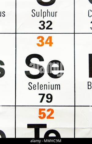 Tabla peridica de elementos qumicos de selenio ciencia smbolo el elemento de selenio se tal como se observa en la tabla peridica urtaz Images