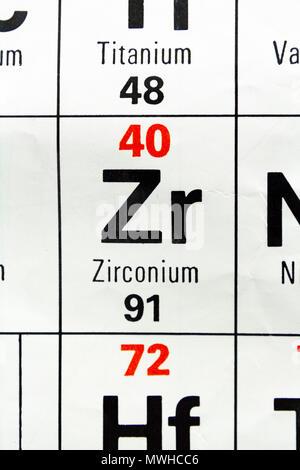 Circonio zr elemento qumico tabla peridica 3d render foto el elemento de circonio zr como se aprecia en la tabla peridica urtaz Choice Image