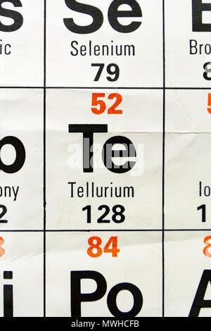 Telurio foto imagen de stock 41771741 alamy el elemento telurio te como se aprecia en la tabla peridica tal urtaz Gallery