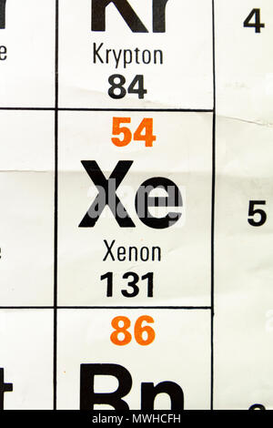 Tabla peridica de elementos qumicos de xenn smbolo de ciencia el elemento xenn xe tal como se observa en la tabla peridica tal urtaz Gallery