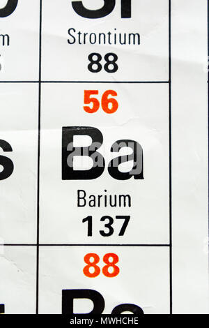 Bario ba elemento qumico tabla peridica 3d render foto el elemento bario ba como se aprecia en la tabla peridica tal urtaz Images