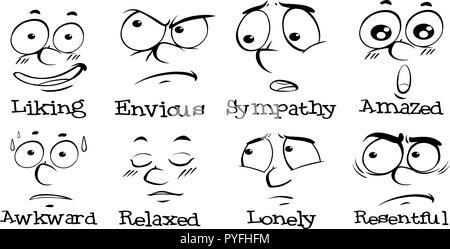 Las diferentes expresiones de rostro humano con palabras ilustración