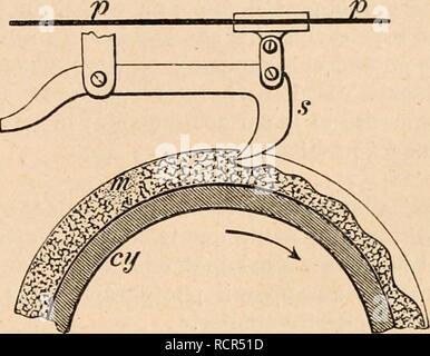 . Dictionnaire de physiologie. Fisiología. GRAPHIQUE (Méthode). 851 gistrante creuse onu sillon dans cette couche. La profondeur du Sillon varie avec l'am- plitude des movimientos de la Pointe. Modo Ce d'enregistrement s'appelle glyphique. C'est lui qui est employa dans les phonographes. La fig. 115 représente une coupe du cylindre schématique du phonographe : la Pointe (s) fixée à la membrana (p) creuse onu sillon dans la couche (m) qui recouvre le cylindre {CY). Le Sillon se présente en coupe sous la forme d'une courbe sinueuse. Pour faire l'étude de cette courbe en peut pro- cía©der de de
