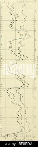 """. La tierra debajo del mar : Historia. En el fondo del océano; geofísica marina. 914 EMTLIANI Y FLINT [cap. 34. cn â¢; q> '^ Xfl -P h o s p â ^ K O Sii sL â¢S^ P ^0 -s ;-! O M A S3 0) 4i ^ >J ^s ^ ?* -P ?^ CJ © 05 T3 â )h -t^ o CO 0 > i. p ?^ ;3 &i o â¢â' S -2 (s^ 4^ s > u o un archivo .P <S QJ m .3 cS X! S s o p w ^ <d r-t 4^^ ' cS â â â ^U (U Ph-^^ s 5 S 1 o s o e â +2 OC^ 03 â 1â Ki1 o !. ¢ o lO d s lO CS CD OS fM cS ^ o 00 ^ e â¢^i o -o tt* =Â"""" t^ '^ 1 CD R CO <5i ^- S^fii jb lo iâi CD - 2 :;5 -H - H - i ^^ .s <"""" un S-i o 11 (-^ 3yniva3diAj3i CD oidoiosi ⢠Me(. Por favor, n"""
