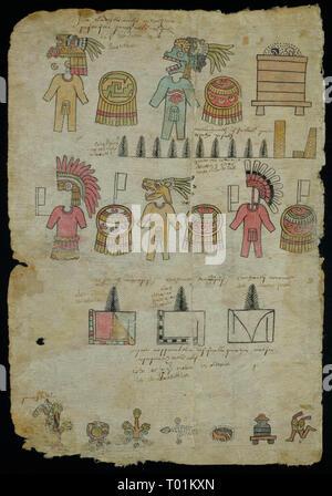 La matrícula de tributos, que data de 1522-1530 CE. Está escrito en náhuatl clásico y fue encontrado en la Ciudad de México