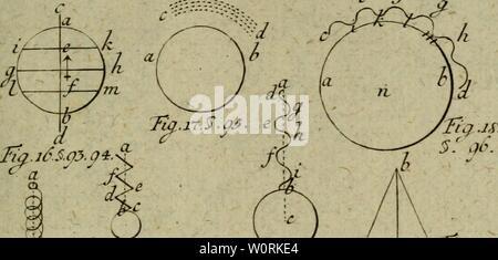 """Imagen de archivo de la página 454 de Der Hausvater (1765-1773). Der Hausvater .. derhausvater06mn Año: 1765-1773. E J JZdM hg.21. 7 /: cL u ti' """"Il.25,1C'. #'Wm"""