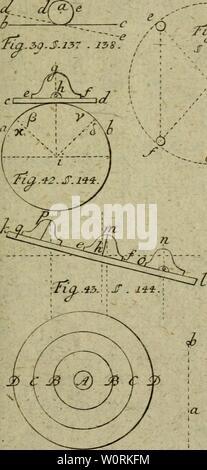 Imagen de archivo de la página 456 de Der Hausvater (1765-1773). Der Hausvater .. derhausvater06mn Año: 1765-1773. Un â '-=Ã II . Ã5. X yjci. /? . -I s .. ----
