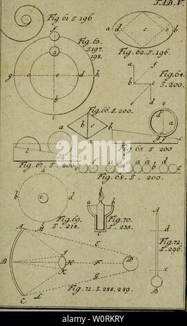 Imagen de archivo de la página 460 de Der Hausvater (1765-1773). Der Hausvater .. derhausvater06mn Año: 1765-1773.