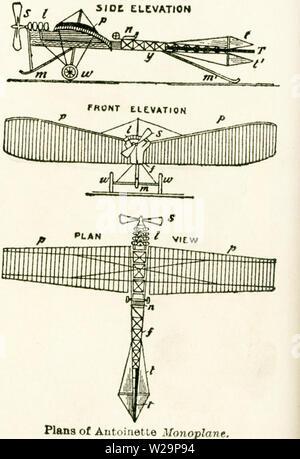 Este diagrama de los planes del monoplano Antoinette fecha a principios de la década de 1920. En los primeros años de máquinas voladoras, hay dos tipos: el biplano que estaba compuesta por dos planos conectados firmemente (el tipo de Wright borthers' de la máquina) y el deslizamiento único o monoplano avión que fue utilizado por Jean Bleriot a volar a través del Canal de la Mancha en 1909. El monoplano fue el primer vuelo en 1911. Fue construido en Francia y fue un avión militar. Aquí se muestran la elevación lateral, la elevación frontal, y el plan view (mirando desde la parte superior de la máquina). Foto de stock