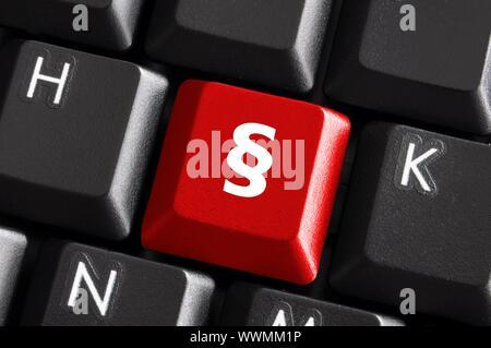 El punto rojo o el botón derecho sobre un teclado comuputer