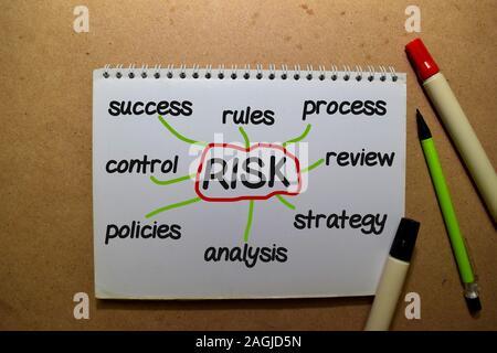 Écrire risque sur un livre avec des mots-clés isolé sur fond de bois. Concept graphique ou d'un mécanisme. Banque D'Images
