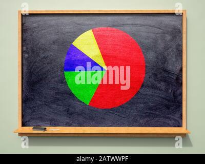 Un diagramme à secteurs multicolore dessiné sur un tableau noir de l'école Banque D'Images