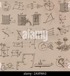 Les principes de la mécanique : expliquer et démontrer les lois générales de mouvement, les lois de la gravité, le mouvement des corps descendants, des projectiles, des puissances mécaniques, des pendules, des centres de gravité, &cstrength et du stress du bois, de l'hydrostatique et de la construction de machines : un travail très nécessaire pour être connu, par tous les messieurs, et d'autres, que le désir d'avoir un aperçu des œuvres de la nature et de l'art : et extrêmement utile à toutes sortes d'artisans, en particulier aux architectes, ingénieurs, navires, millénaires, horlogers, &cor tout ce qui fonctionne de façon mécanique : illustré par la quarante-ème