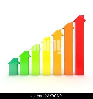 L'efficacité énergétique histogrammes représentés que des maisons. 3D Banque D'Images