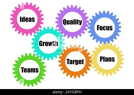 Mots d'affaires écrits sur des engrenages isolés sur fond blanc. Collage de concept pour modèle ou présentation inspiré. Banque D'Images