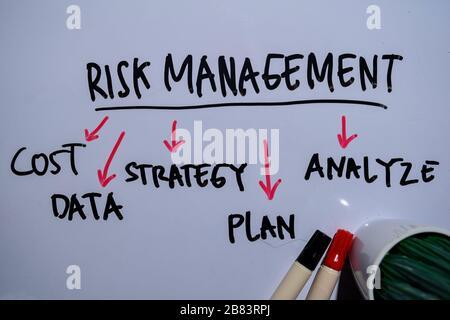 Texte de gestion des risques avec mots clés isolés sur fond de tableau blanc. Concept de diagramme ou de mécanisme. Banque D'Images