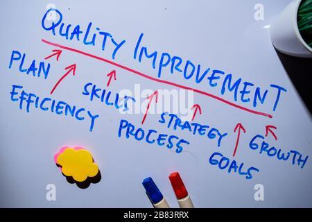 Texte d'amélioration de la qualité avec des mots-clés isolés sur fond de tableau blanc. Concept de diagramme ou de mécanisme. Banque D'Images