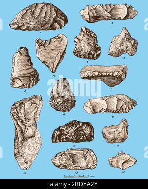 Eolithes de France, Belgique et Angleterre