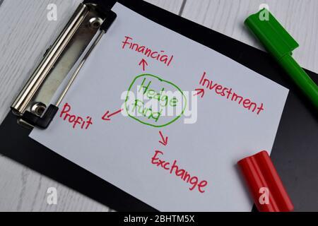 Fonds de couverture écrire sur des notes collantes avec des mots-clés isolés sur le bureau Banque D'Images