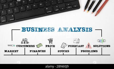 ANALYSE COMMERCIALE. Marché, clients, stocks et concept de solutions. Graphique avec mots-clés et icônes Banque D'Images