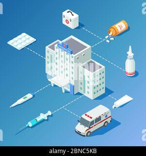 Médecine concept isométrique conception de vecteur avec construction d'hôpital, voiture d'ambulance et accessoires illustration