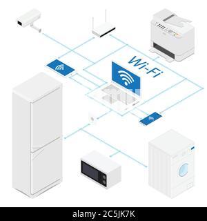Disposition de l'Internet des objets. Synchronisation et connexion INTERNET DES OBJETS via la technologie sans fil de smartphone. Concept intelligent avec icônes isométriques et symbo Banque D'Images