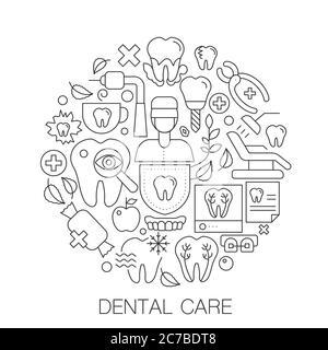 Soins dentaires en cercle - illustration de la ligne conceptuelle pour la couverture, l'emblème, le badge. Icônes de traits fins de soins dentaires