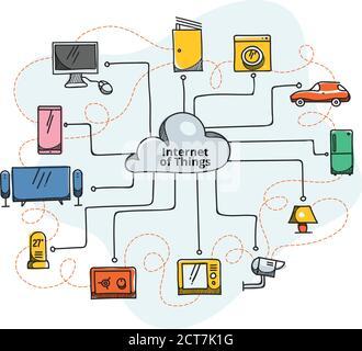Concept d'Internet des objets. Appareil électronique connecté. Illustration vectorielle. Banque D'Images