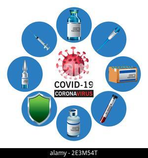 covid19 lettrage du vaccin contre le virus avec des icônes autour de l'illustration du vecteur conception