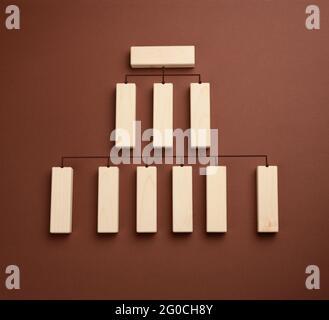 blocs en bois avec des figures sur fond marron, structure hiérarchique de gestion, modèle de gestion efficace dans l'organisation,