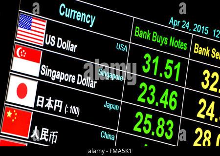 Taux de change des devises étrangères sur la carte d'affichage led numérique dans l'aéroport. Banque D'Images