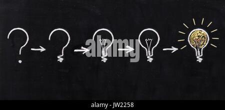 Noir et blanc à l'aide de l'ampoule sur l'arrière-plan tableau art doodle. La notion de processus de réflexion Banque D'Images