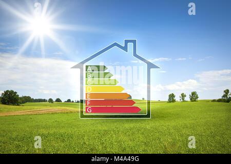 Chambre verte au soleil avec graphique à l'efficacité énergétique Banque D'Images