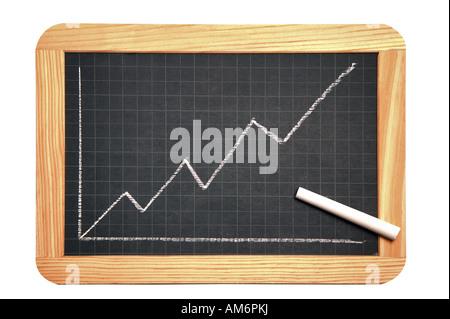 Tableau noir avec un graphique montrant un taux de croissance Banque D'Images