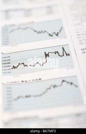 Close-up de courbes sur un rapport financier