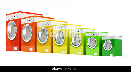 Un lave-linge avec 3d couleur classe énergétique