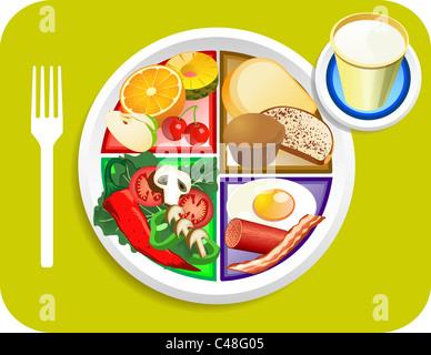 Ma plaque remplace pyramide alimentaire, j'ai certains étiquetés et certains pour le petit-déjeuner, le déjeuner Banque D'Images