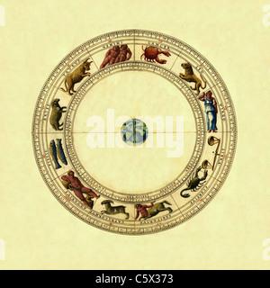 Roue du zodiaque à partir de la 16e siècle Atlas Portolan Banque D'Images