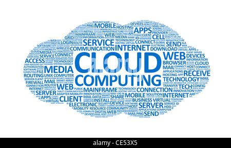 Nuage de mots illustration conceptuelle sur le thème du cloud computing. Isolé sur blanc. Banque D'Images