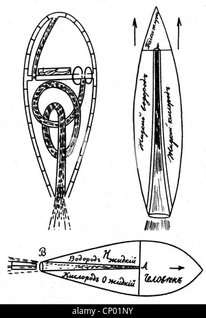 Tsiolkovskii, Konstantin Eduardovich, 17.9.1857 - 19.9.1935, physicien russe, mathématicien, concept d'une fusée Banque D'Images