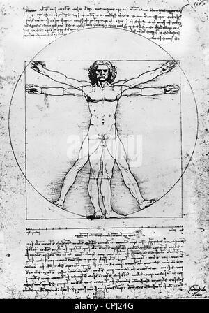 Dessin de Léonard de Vinci Banque D'Images