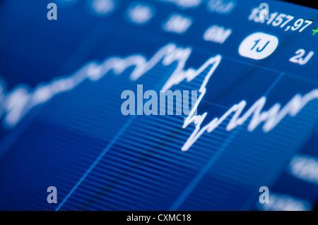 Close-up d'un marché boursier graphique sur un écran LCD haute résolution.